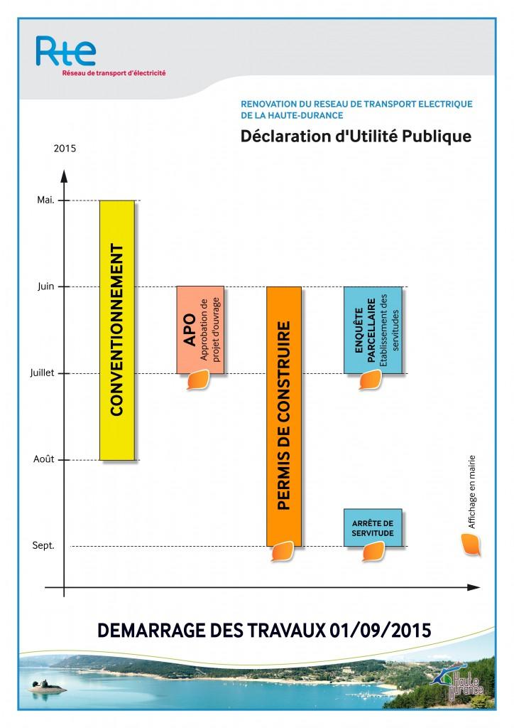 schéma récapitulatif du projet